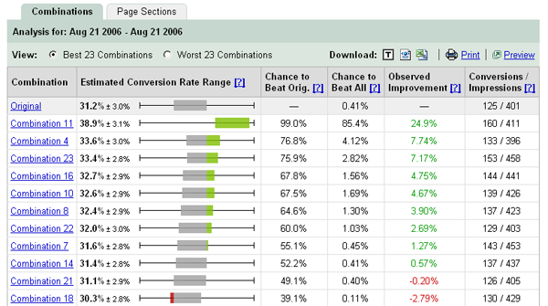 google website optimizer combinations report